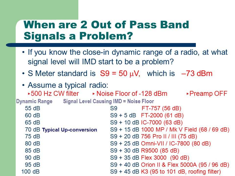 When are 2 Out of Pass Band Signals a Problem