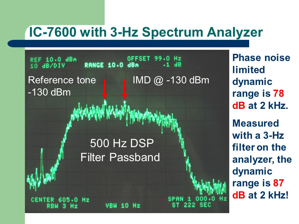 IC-7600 with 3-Hz Spectrum Analyzer