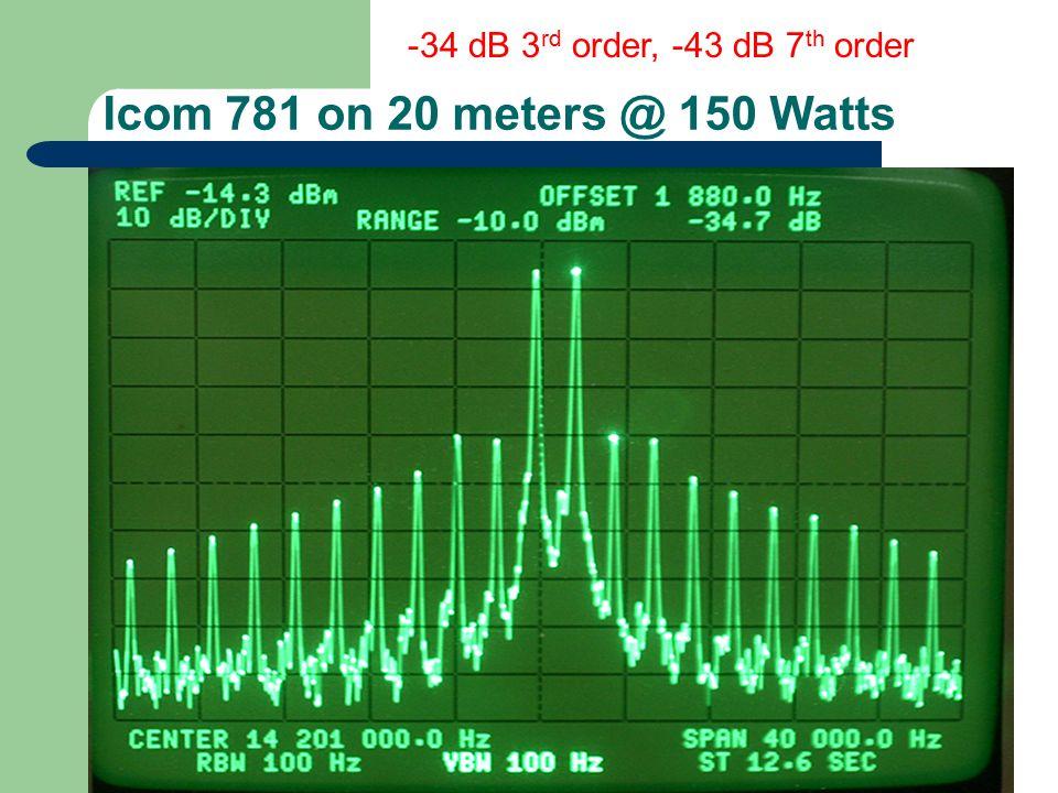 -34 dB 3rd order, -43 dB 7th order
