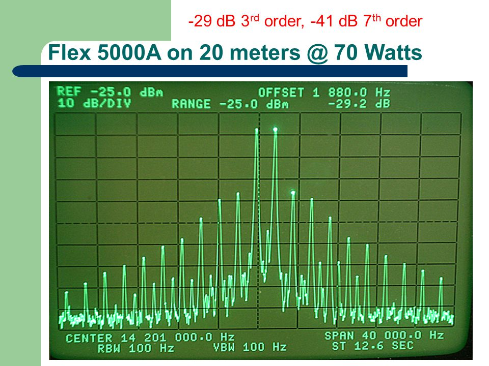 -29 dB 3rd order, -41 dB 7th order