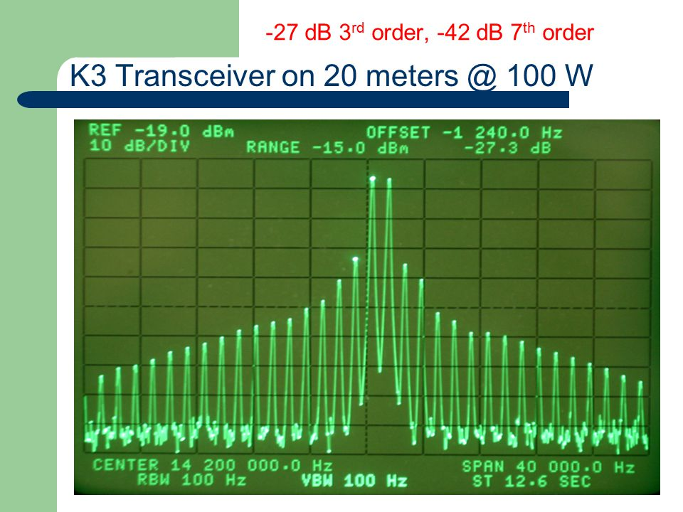 -27 dB 3rd order, -42 dB 7th order