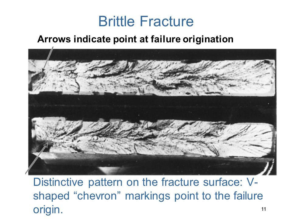 Brittle Fracture Arrows indicate point at failure origination.