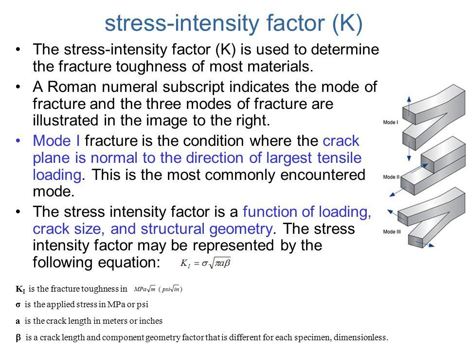 stress-intensity factor (K)