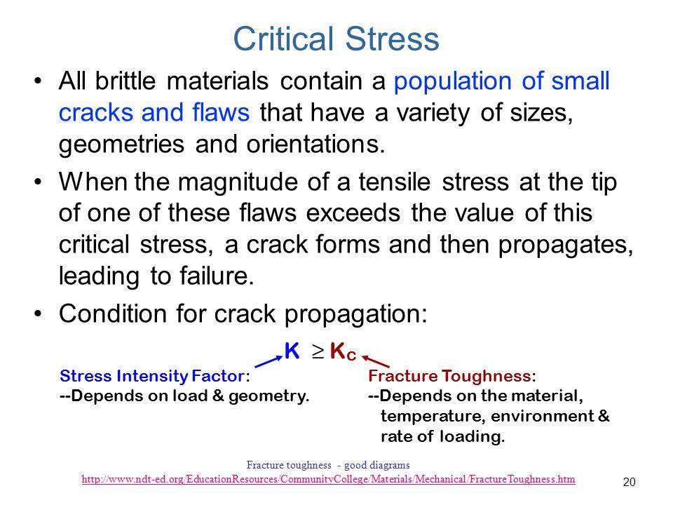 Fracture toughness - good diagrams