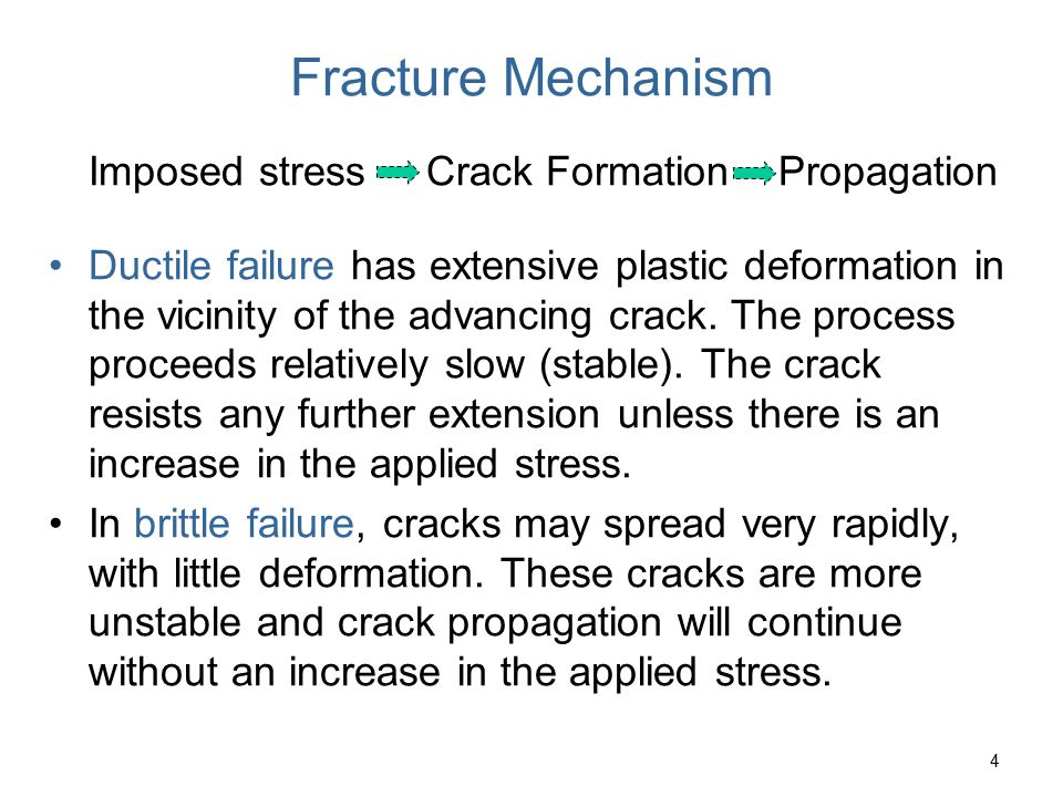Fracture Mechanism Imposed stress Crack Formation Propagation