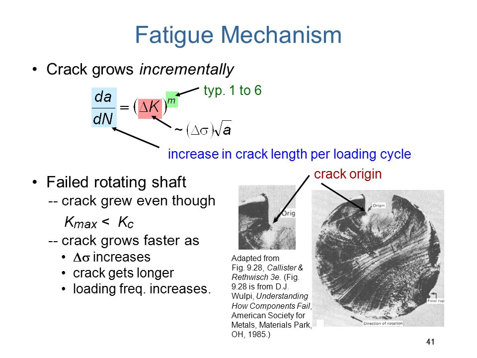 Fatigue Mechanism • Crack grows incrementally • Failed rotating shaft
