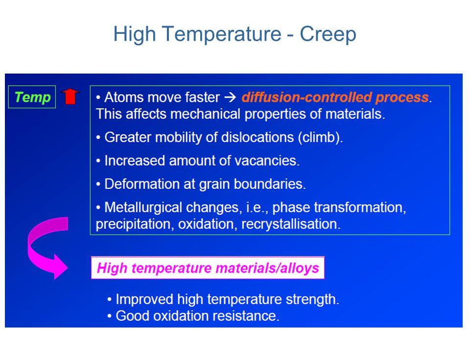 High Temperature - Creep