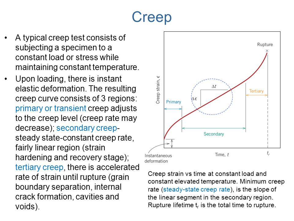 Creep c09f35. A typical creep test consists of subjecting a specimen to a constant load or stress while maintaining constant temperature.