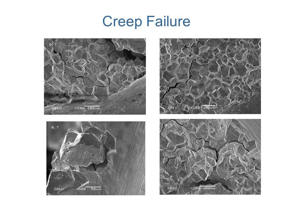 Creep Failure