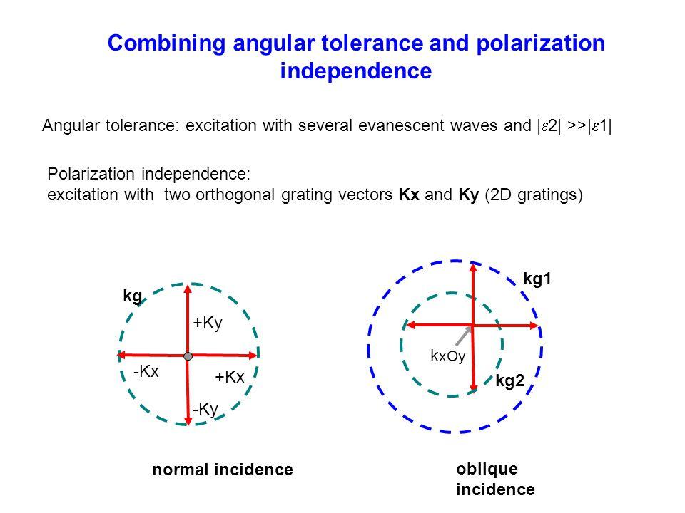 Combining angular tolerance and polarization independence