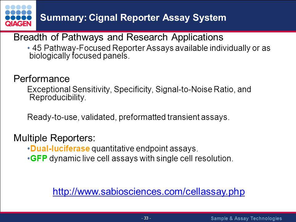 Summary: Cignal Reporter Assay System