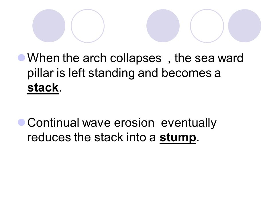 When the arch collapses , the sea ward pillar is left standing and becomes a stack.