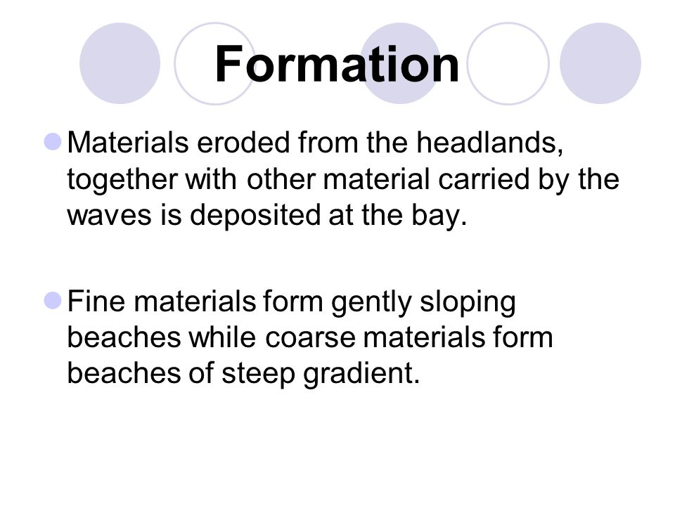 Formation Materials eroded from the headlands, together with other material carried by the waves is deposited at the bay.