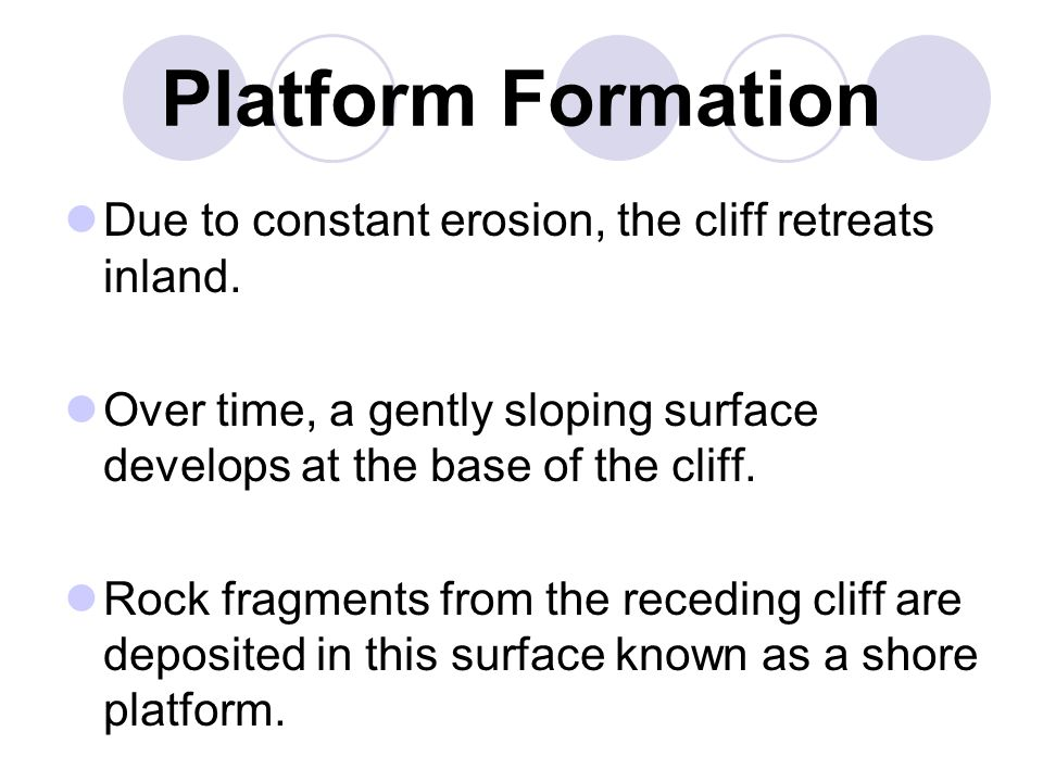 Platform Formation Due to constant erosion, the cliff retreats inland.