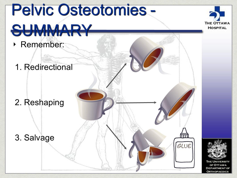 Pelvic Osteotomies -SUMMARY