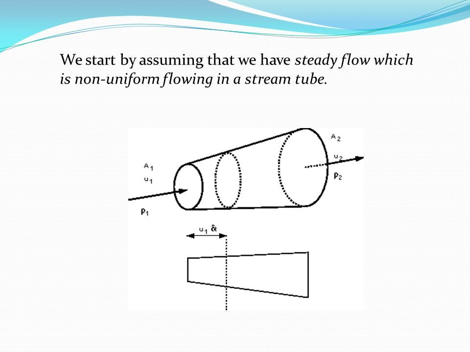 We start by assuming that we have steady flow which is non-uniform flowing in a stream tube.