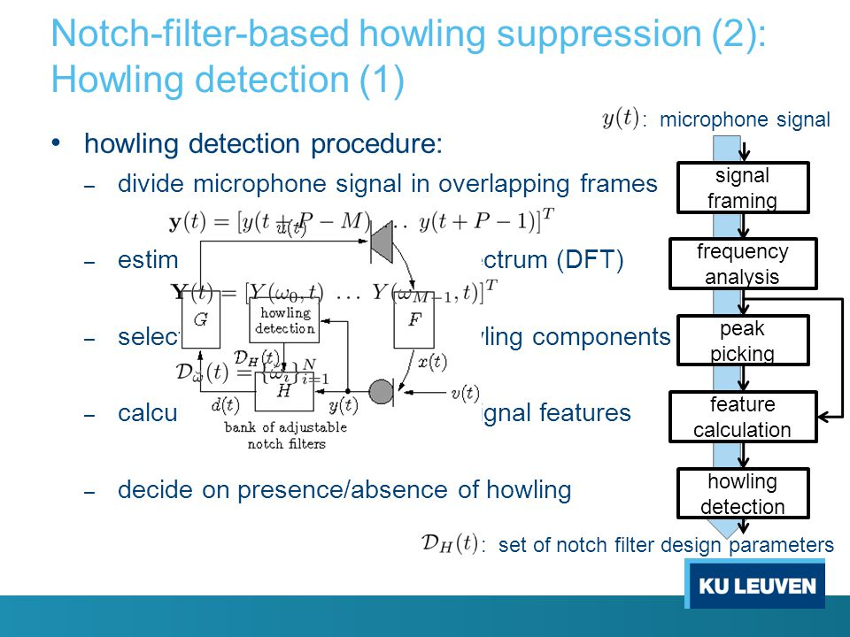 Notch-filter-based howling suppression (2): Howling detection (1)