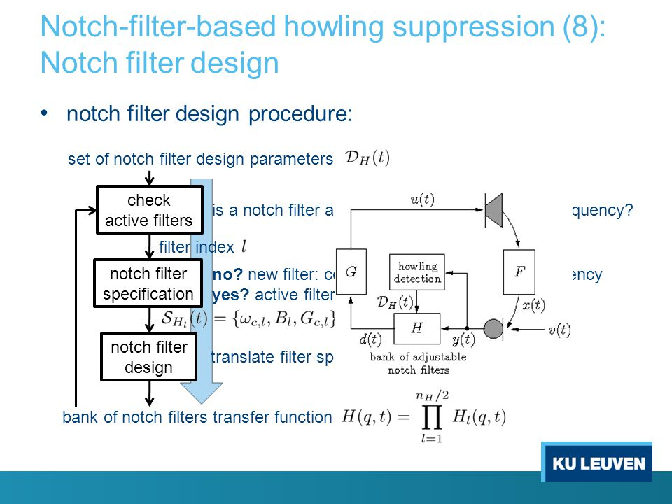Notch-filter-based howling suppression (8): Notch filter design