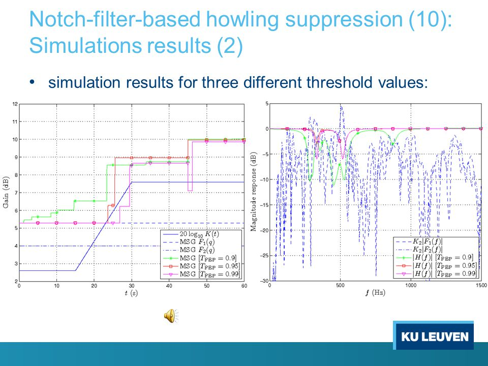 Notch-filter-based howling suppression (10): Simulations results (2)