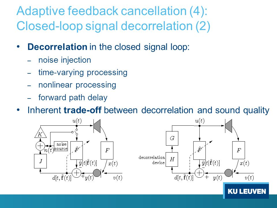Adaptive feedback cancellation (4): Closed-loop signal decorrelation (2)