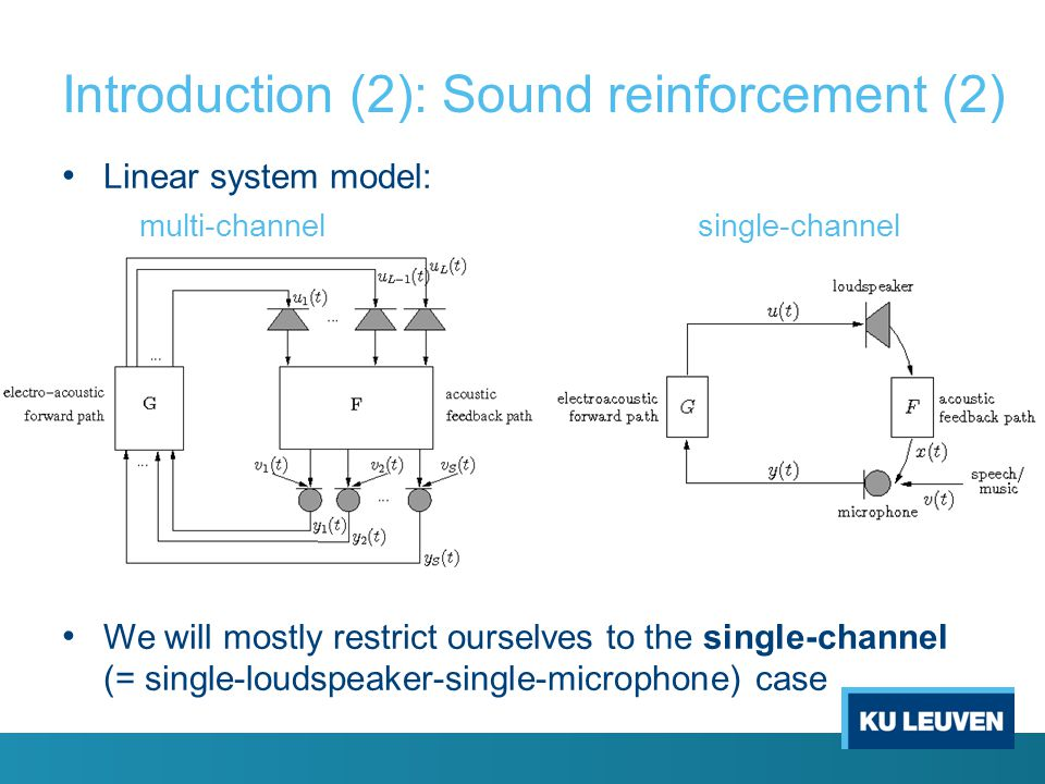 Introduction (2): Sound reinforcement (2)