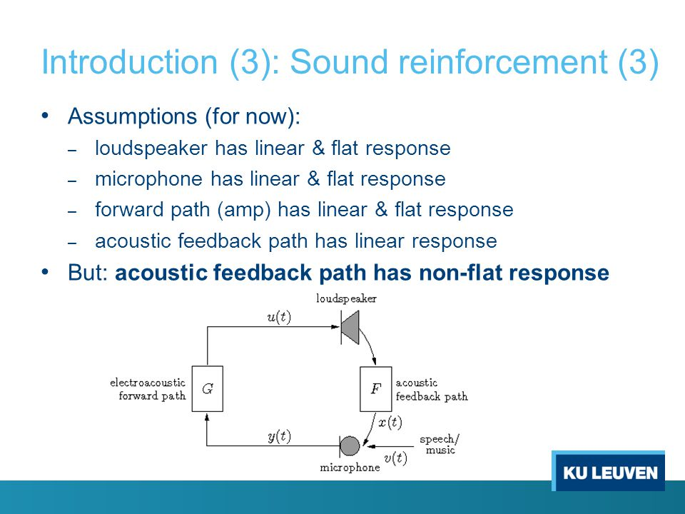 Introduction (3): Sound reinforcement (3)
