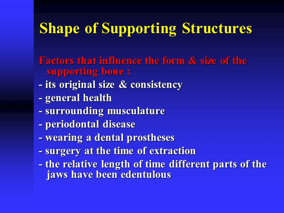 Shape of Supporting Structures