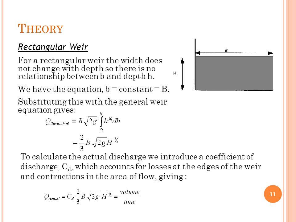Theory Rectangular Weir