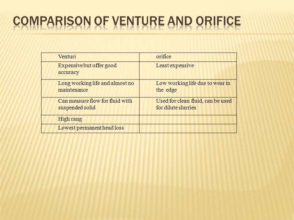 Comparison of venture and orifice