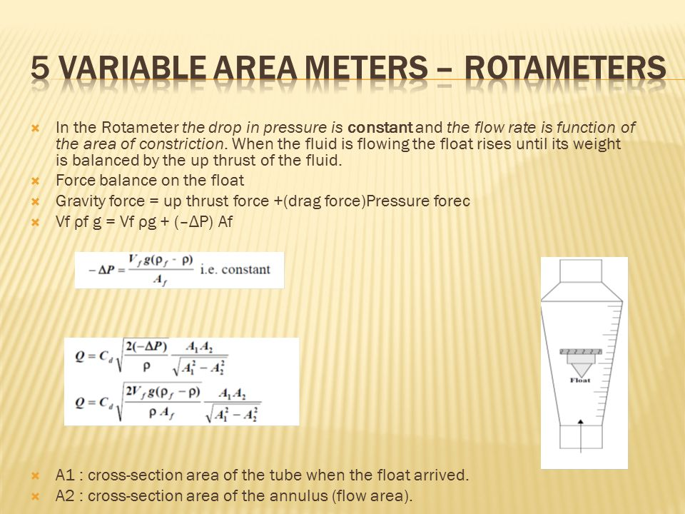 5 Variable Area Meters – Rotameters