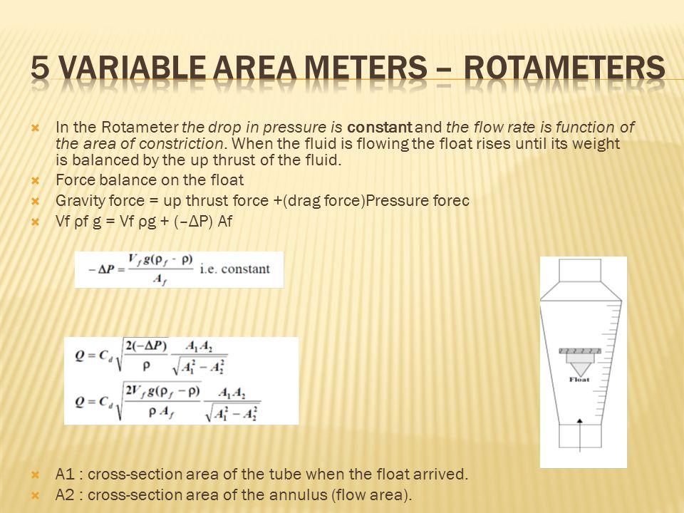 5 Variable Area Meters – Rotameters