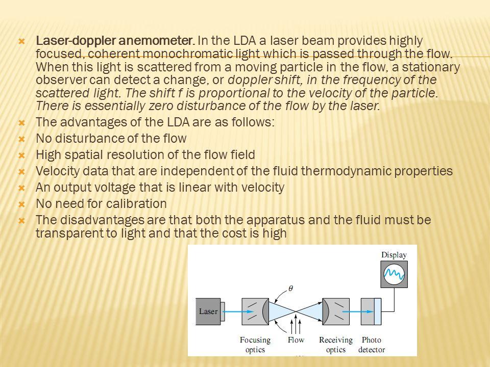 Laser-doppler anemometer