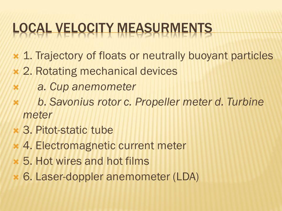 Local velocity measurments