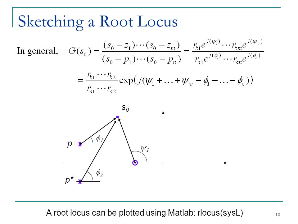 Sketching a Root Locus s0 f1 p y1 f2 p*