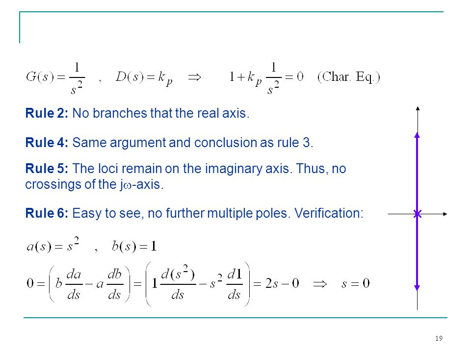 Rule 2: No branches that the real axis.