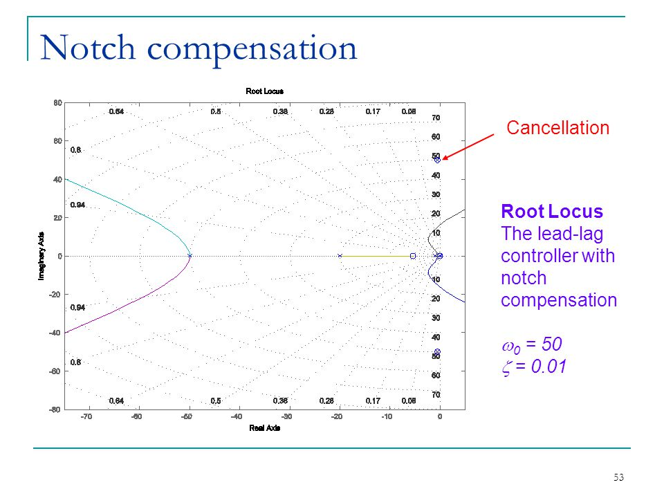 Notch compensation Cancellation Root Locus