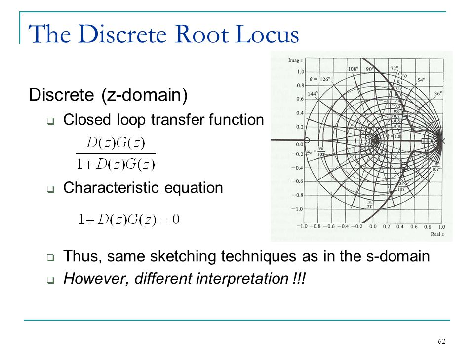 The Discrete Root Locus