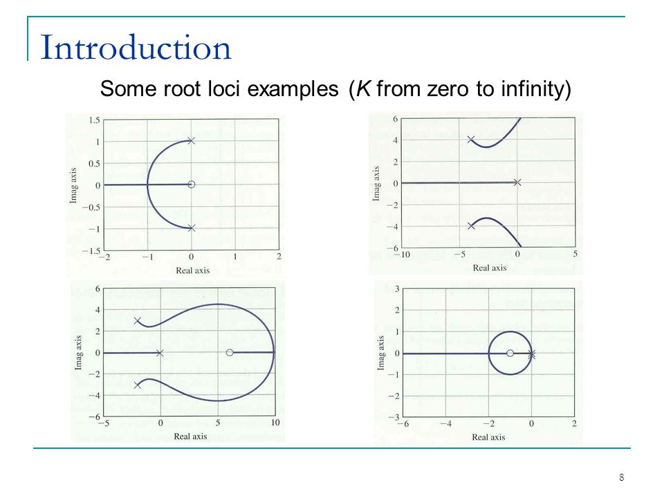 Introduction Some root loci examples (K from zero to infinity)