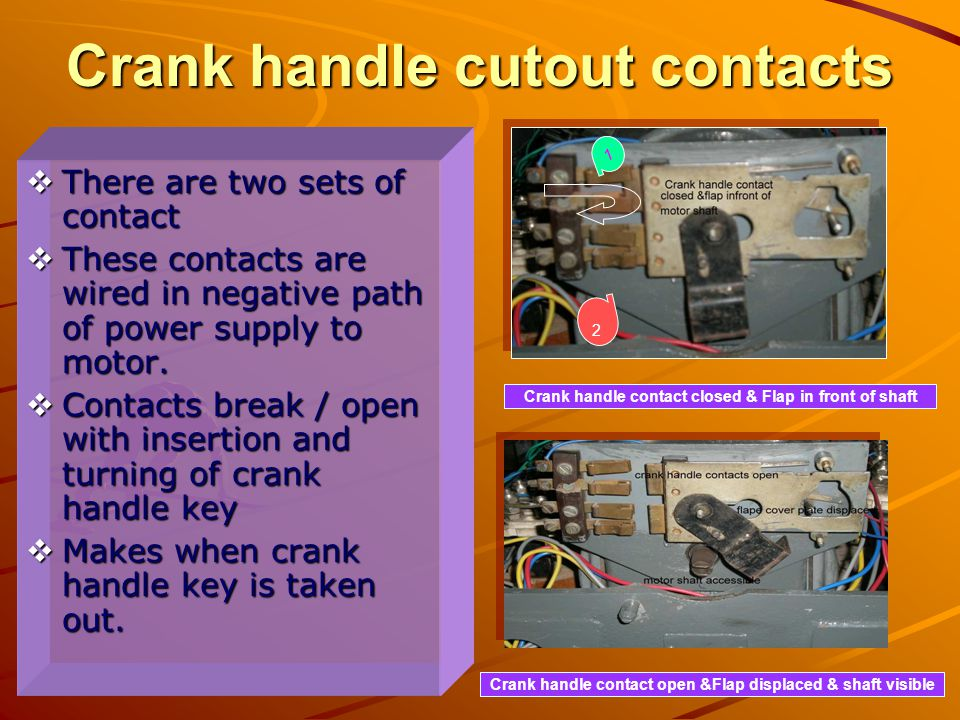 Crank handle cutout contacts