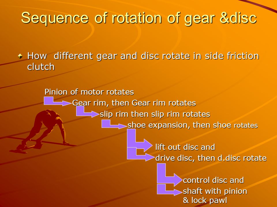 Sequence of rotation of gear &disc