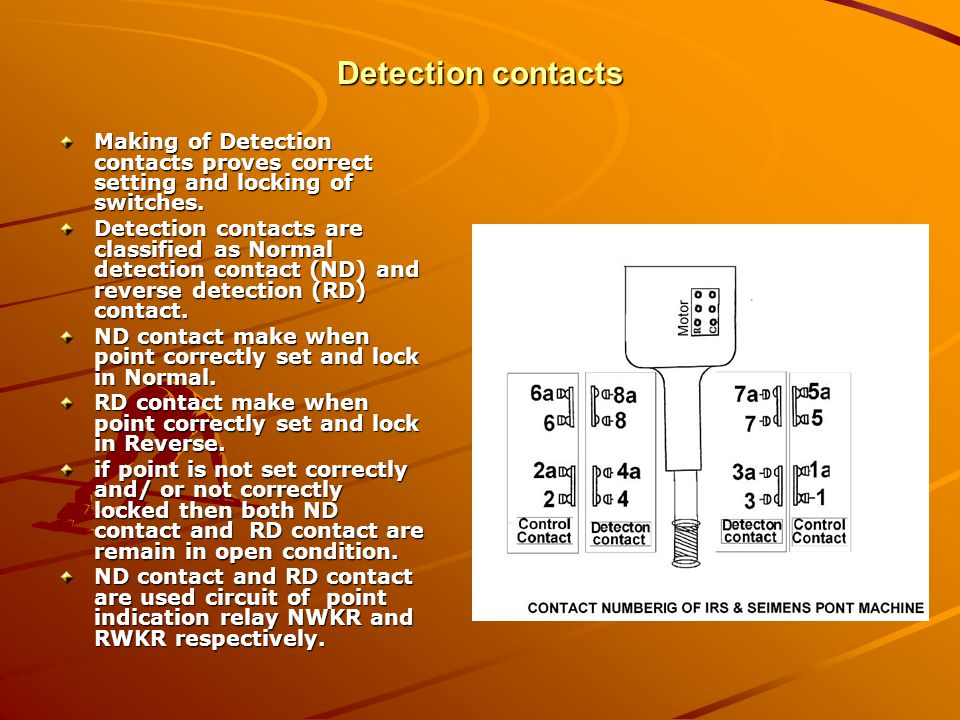 Detection contacts Making of Detection contacts proves correct setting and locking of switches.