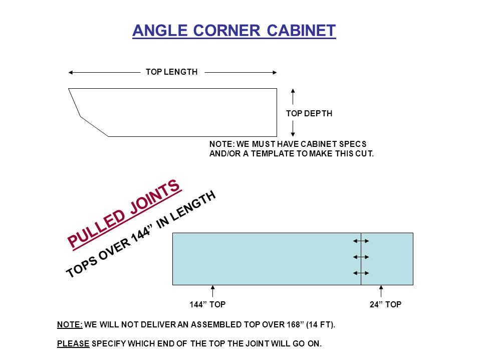 ANGLE CORNER CABINET PULLED JOINTS TOPS OVER 144 IN LENGTH TOP LENGTH