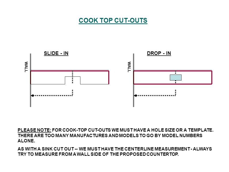 COOK TOP CUT-OUTS SLIDE - IN DROP - IN
