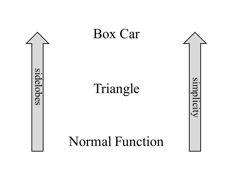 Box Car Triangle Normal Function sidelobes simplicity