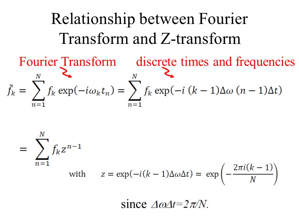 Relationship between Fourier Transform and Z-transform