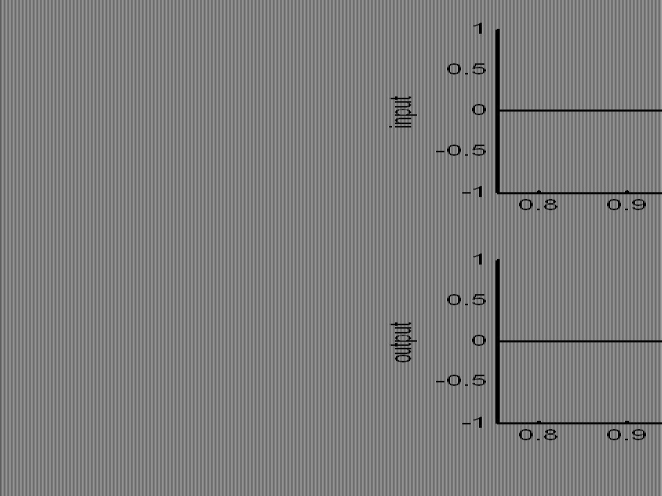 (top) Input to filter is a spike.