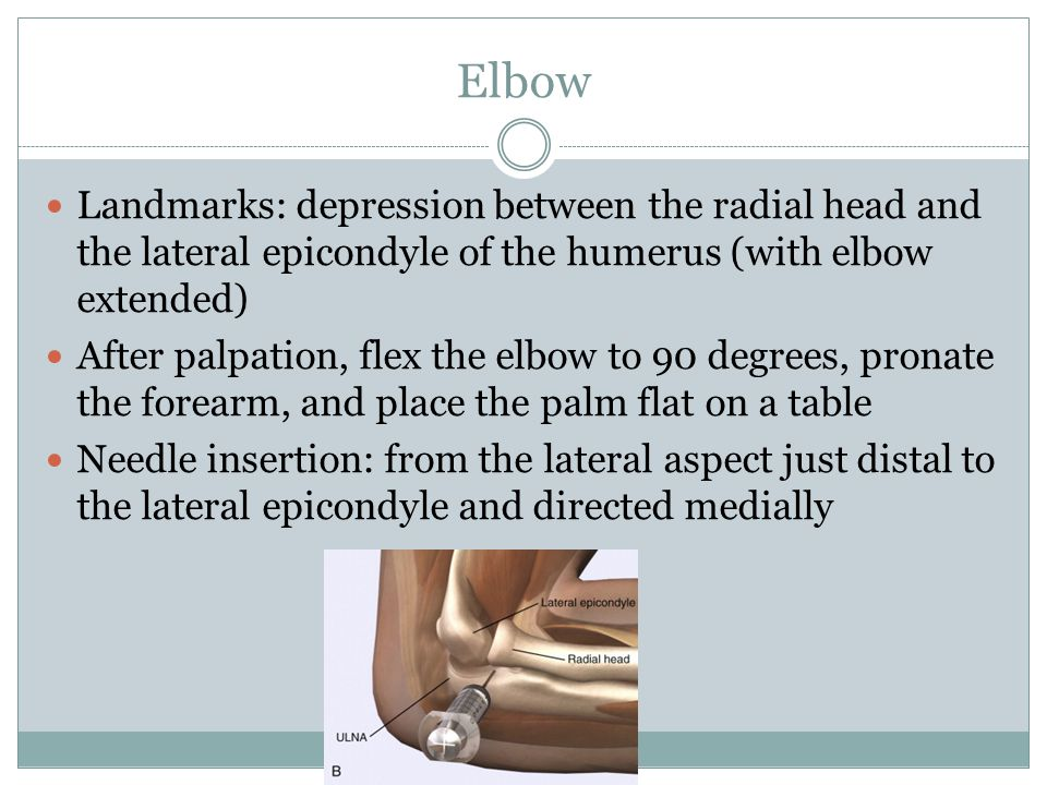 Elbow Landmarks: depression between the radial head and the lateral epicondyle of the humerus (with elbow extended)