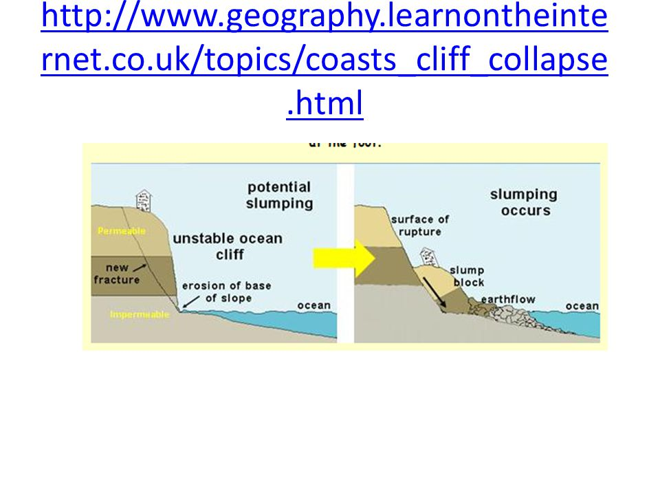 http://www. geography. learnontheinternet. co