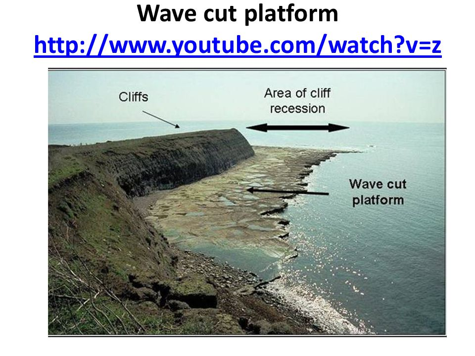 Wave cut platform http://www.youtube.com/watch v=z1swjSvgx6A