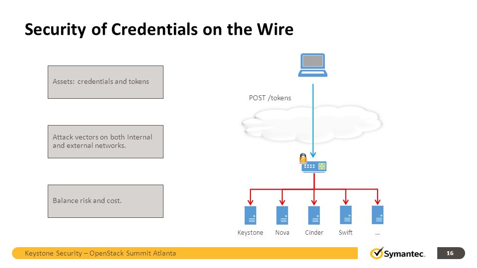 Security of Credentials on the Wire